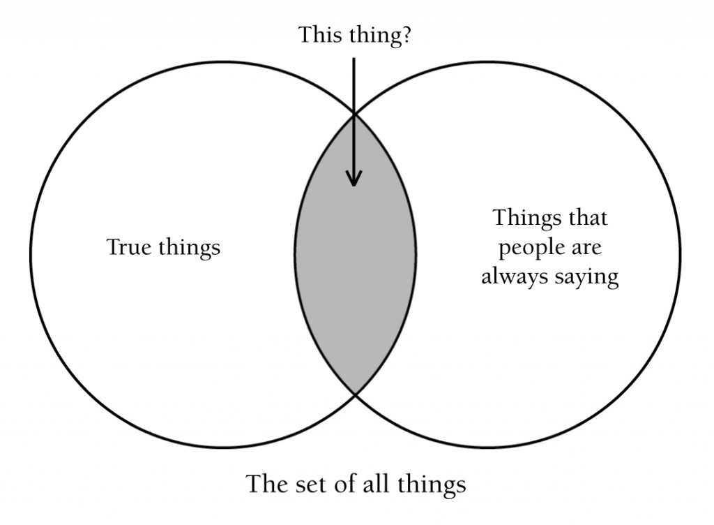 The Set Of All Things Venn